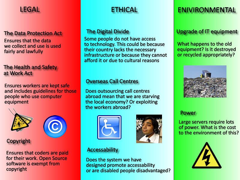ethical and environmental factors essay Get access to social and environmental factors essays only from anti essays listed results 1 - 30 get studying today and get the grades you want environmental factors paper mkt 421 january 30, 2012 intro global economics is  on when it comes to social responsibility and ethical.